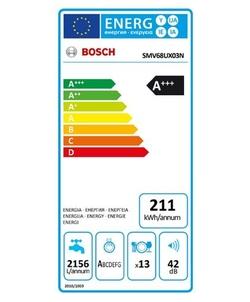 Bosch SMV68UX03N inbouw vaatwasser