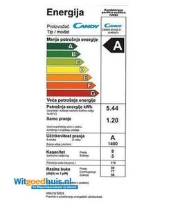 Candy CBWD8514D-S inbouw was-droogcombinatie