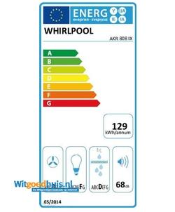 Whirlpool AKR 808 IX inbouw afzuigkap